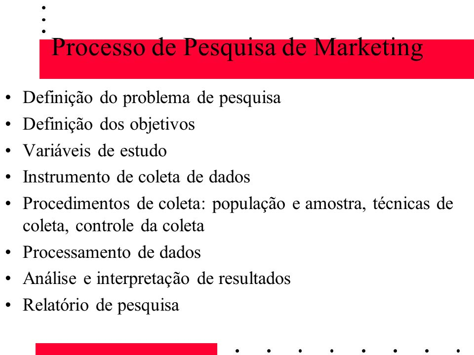 Processo de Pesquisa de Marketing Definição do problema de pesquisa Definição dos objetivos Variáveis de estudo Instrumento de coleta de dados Procedi
