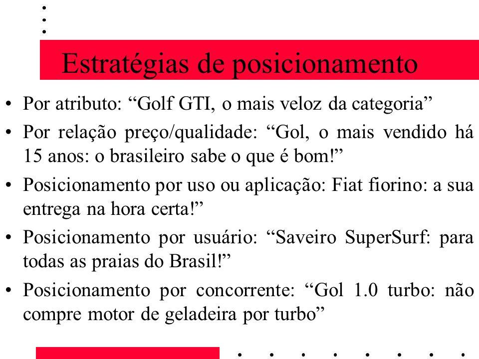 Estratégias de posicionamento Por atributo: Golf GTI, o mais veloz da categoria Por relação preço/qualidade: Gol, o mais vendido há 15 anos: o brasile