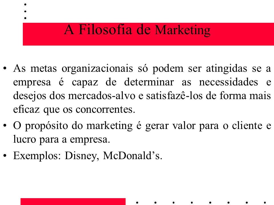 A Filosofia de Marketing Societário A organização deve determinar as necessidades, os desejos e interesses dos mercados-alvo e, então proporcionar aos clientes um valor superior de forma a preservar ou melhorar o bem-estar dos clientes e da sociedade.