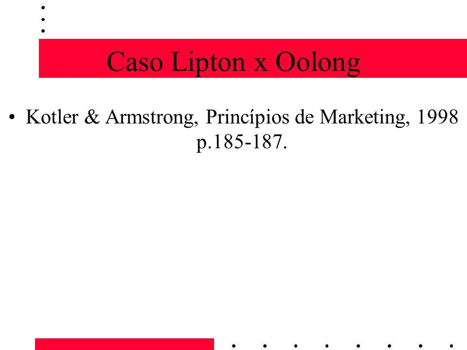 Caso Lipton x Oolong Kotler & Armstrong, Princípios de Marketing, 1998 p.185-187.