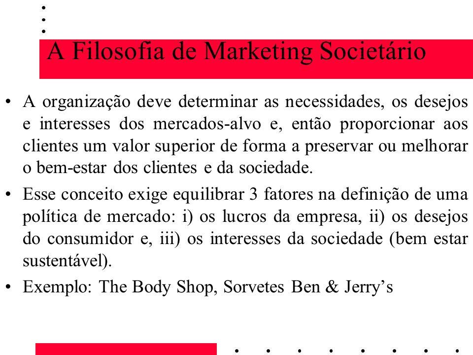 A Filosofia de Marketing Societário A organização deve determinar as necessidades, os desejos e interesses dos mercados-alvo e, então proporcionar aos