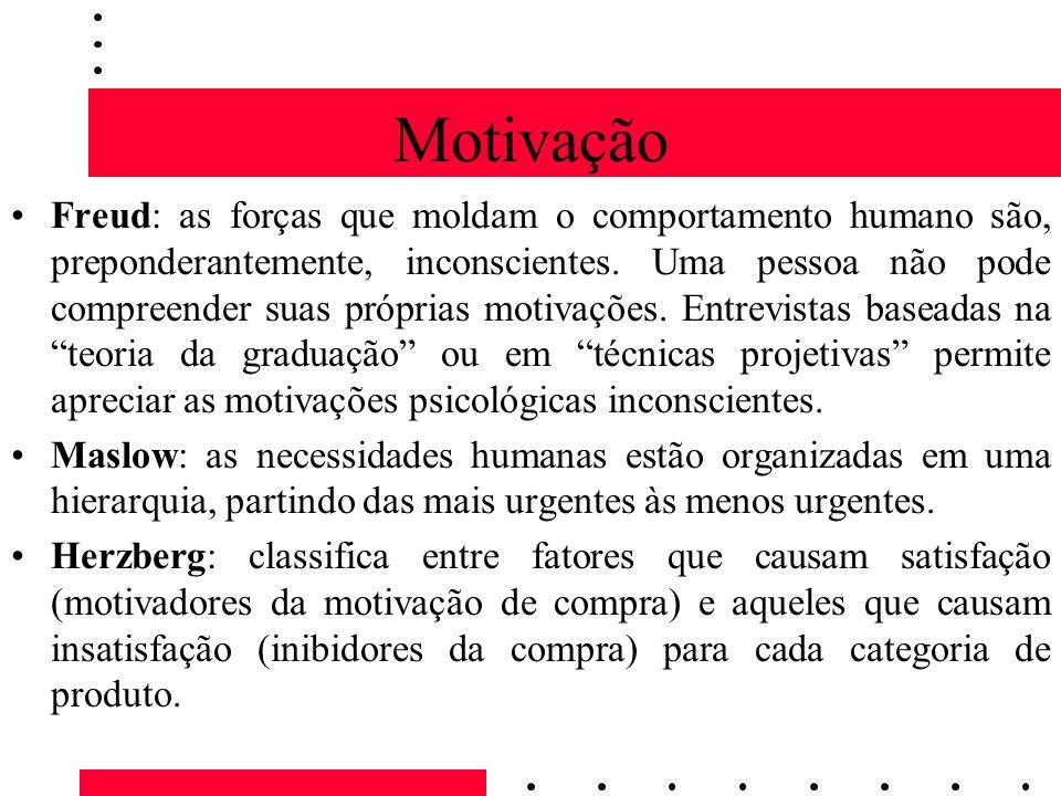 Motivação Freud: as forças que moldam o comportamento humano são, preponderantemente, inconscientes. Uma pessoa não pode compreender suas próprias mot