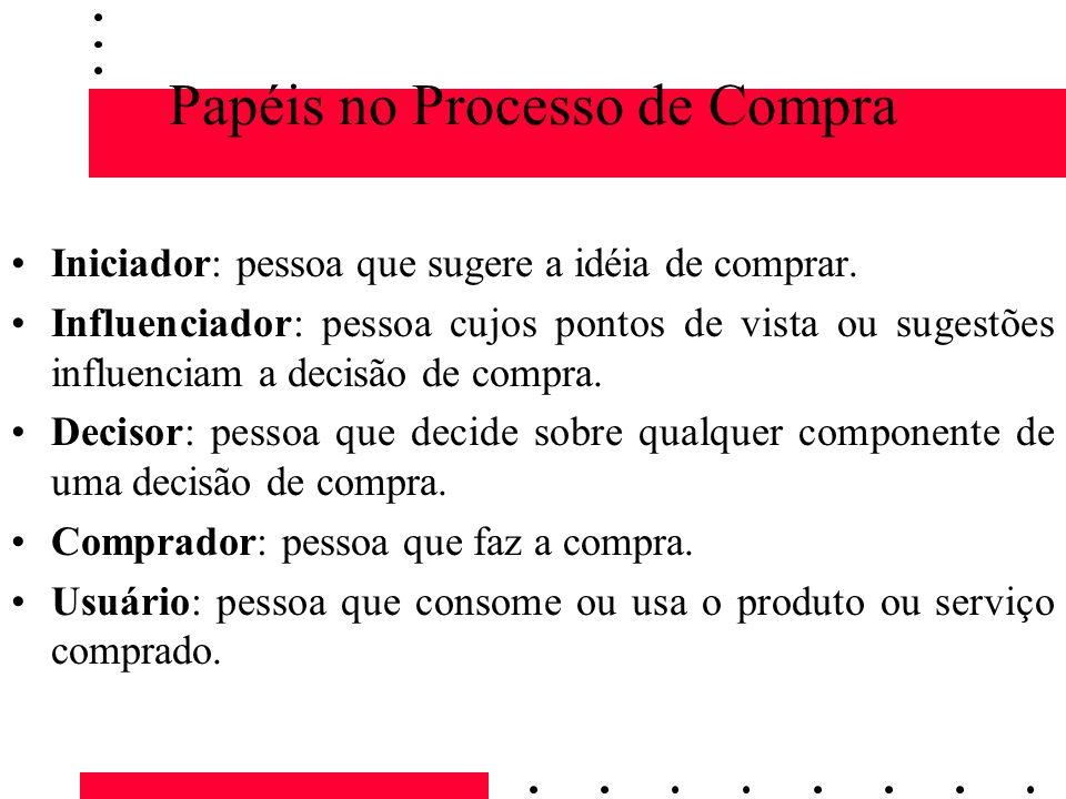 Papéis no Processo de Compra Iniciador: pessoa que sugere a idéia de comprar. Influenciador: pessoa cujos pontos de vista ou sugestões influenciam a d