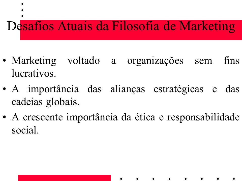 Desafios Atuais da Filosofia de Marketing Marketing voltado a organizações sem fins lucrativos. A importância das alianças estratégicas e das cadeias