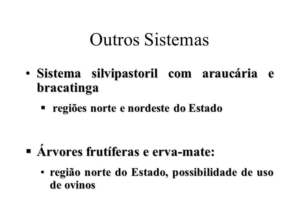 Outros Sistemas Sistema silvipastoril com araucária e bracatingaSistema silvipastoril com araucária e bracatinga regiões norte e nordeste do Estado re