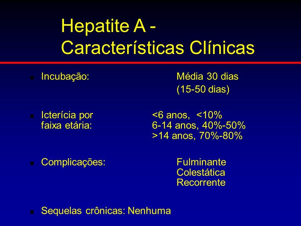 Incubação:Média 30 dias (15-50 dias) Icterícia por 14 anos, 70%-80% Complicações:Fulminante Colestática Recorrente Sequelas crônicas:Nenhuma Hepatite