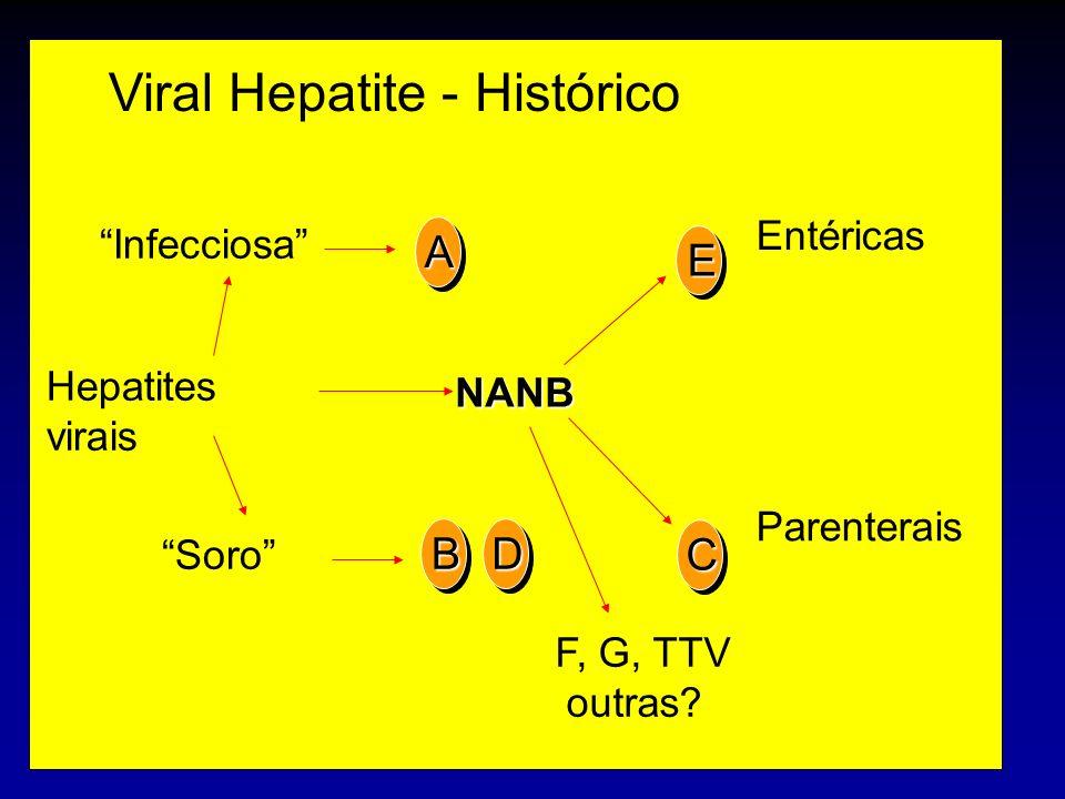 A Infecciosa Soro Hepatites virais Entéricas Parenterais F, G, TTV outras? E NANB BD C Viral Hepatite - Histórico