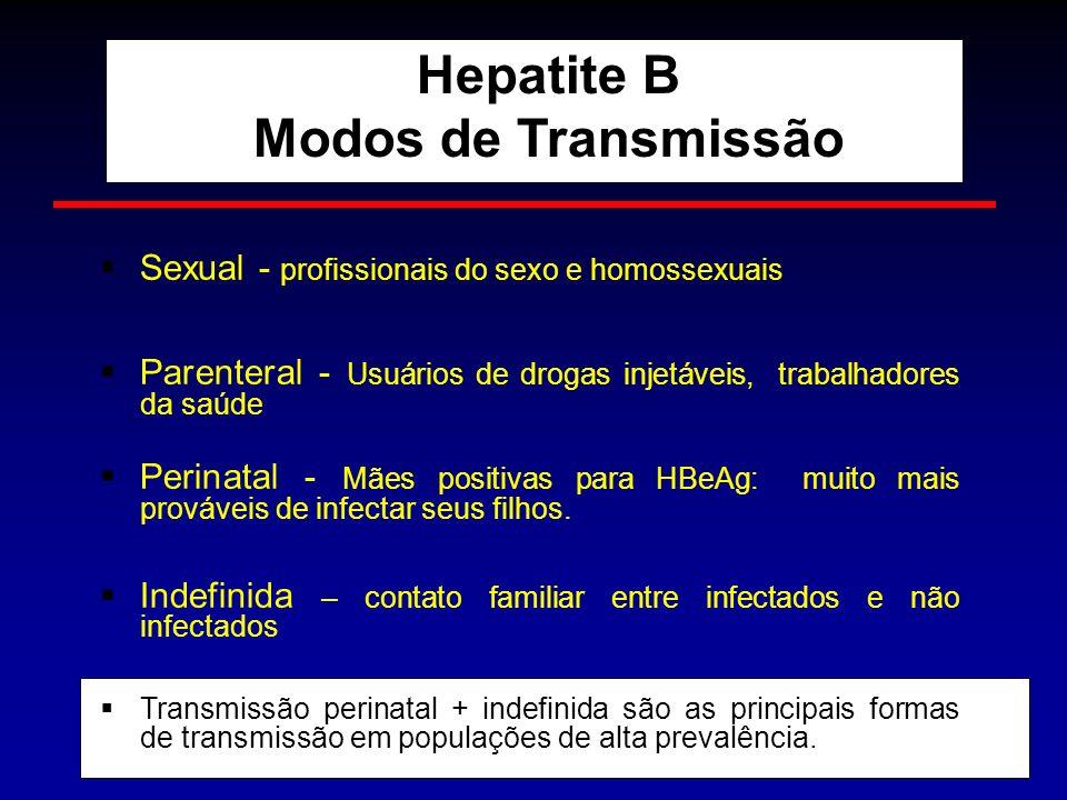 Sexual - profissionais do sexo e homossexuais Parenteral - Usuários de drogas injetáveis, trabalhadores da saúde Perinatal - Mães positivas para HBeAg