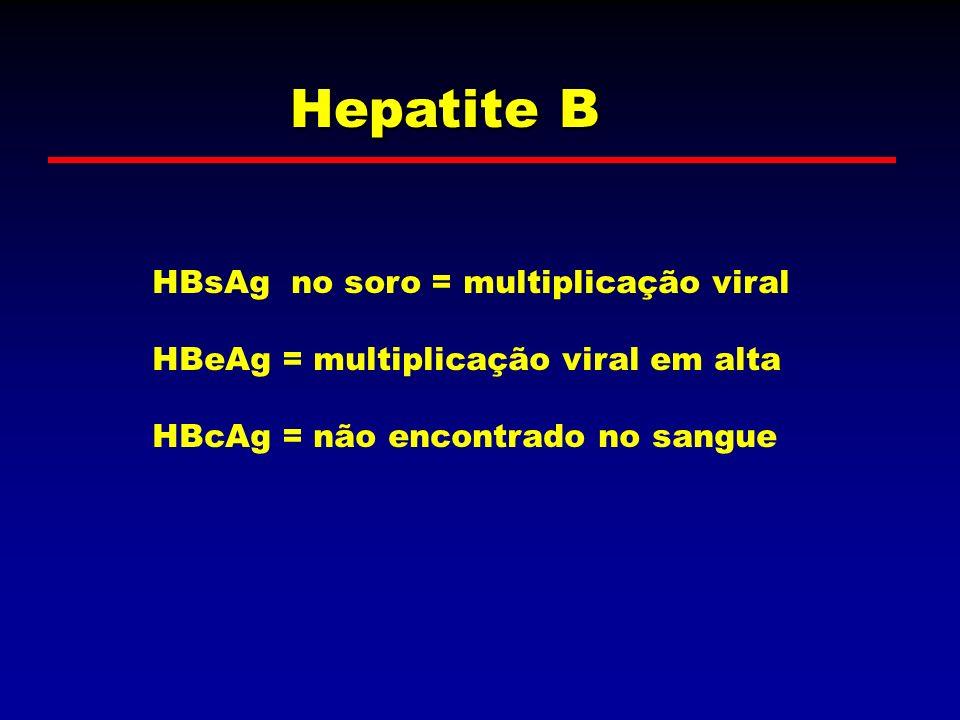Hepatite B HBsAg no soro = multiplicação viral HBeAg = multiplicação viral em alta HBcAg = não encontrado no sangue