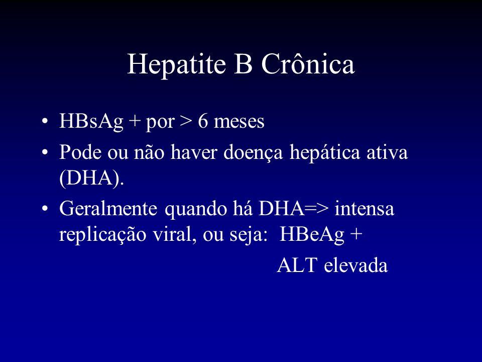 Hepatite B Crônica HBsAg + por > 6 meses Pode ou não haver doença hepática ativa (DHA). Geralmente quando há DHA=> intensa replicação viral, ou seja: