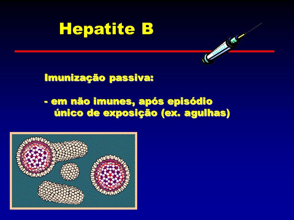 Hepatite B Imunização passiva: - em não imunes, após episódio único de exposição (ex. agulhas) único de exposição (ex. agulhas)