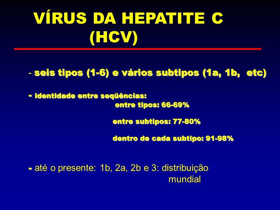 VÍRUS DA HEPATITE C (HCV) seis tipos (1-6) e vários subtipos (1a, 1b, etc) - seis tipos (1-6) e vários subtipos (1a, 1b, etc) - identidade entre seqüê