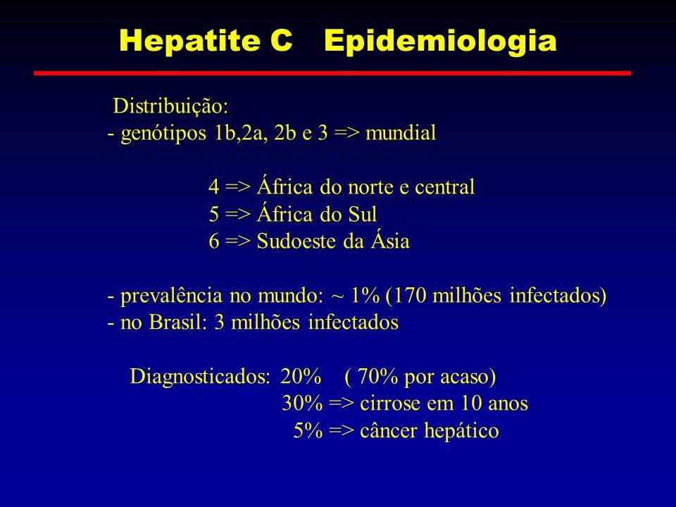 Hepatite C Epidemiologia Distribuição: - genótipos 1b,2a, 2b e 3 => mundial 4 => África do norte e central 5 => África do Sul 6 => Sudoeste da Ásia -