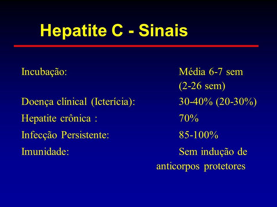 Incubação:Média 6-7 sem (2-26 sem) Doença clínical (Icterícia):30-40% (20-30%) Hepatite crônica :70% Infecção Persistente:85-100% Imunidade:Sem induçã