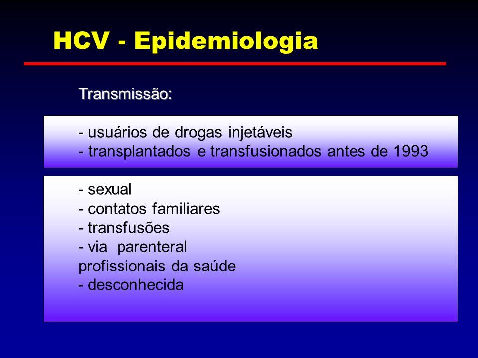 HCV - Epidemiologia Transmissão: - - usuários de drogas injetáveis - transplantados e transfusionados antes de 1993 - sexual - contatos familiares - t
