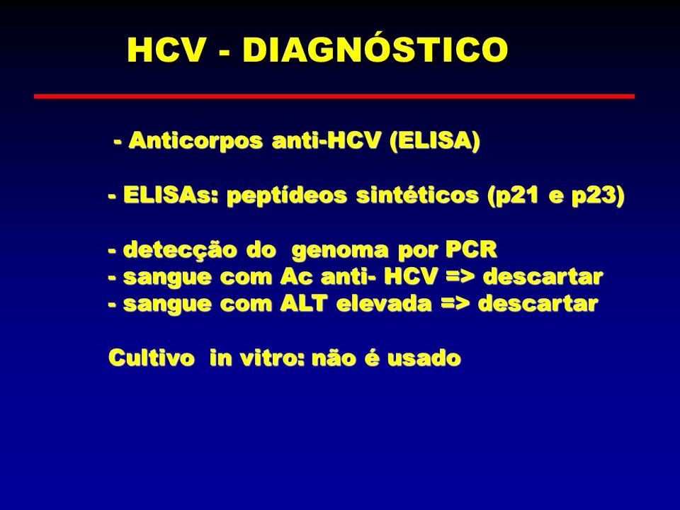 HCV - DIAGNÓSTICO - Anticorpos anti-HCV (ELISA) - ELISAs: peptídeos sintéticos (p21 e p23) - detecção do genoma por PCR - sangue com Ac anti- HCV => d