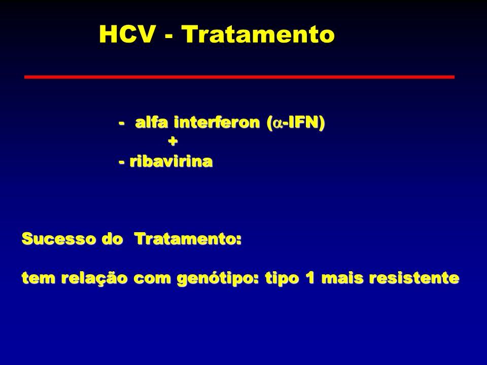 HCV - Tratamento - alfa interferon ( -IFN) + - ribavirina Sucesso do Tratamento: tem relação com genótipo: tipo 1 mais resistente
