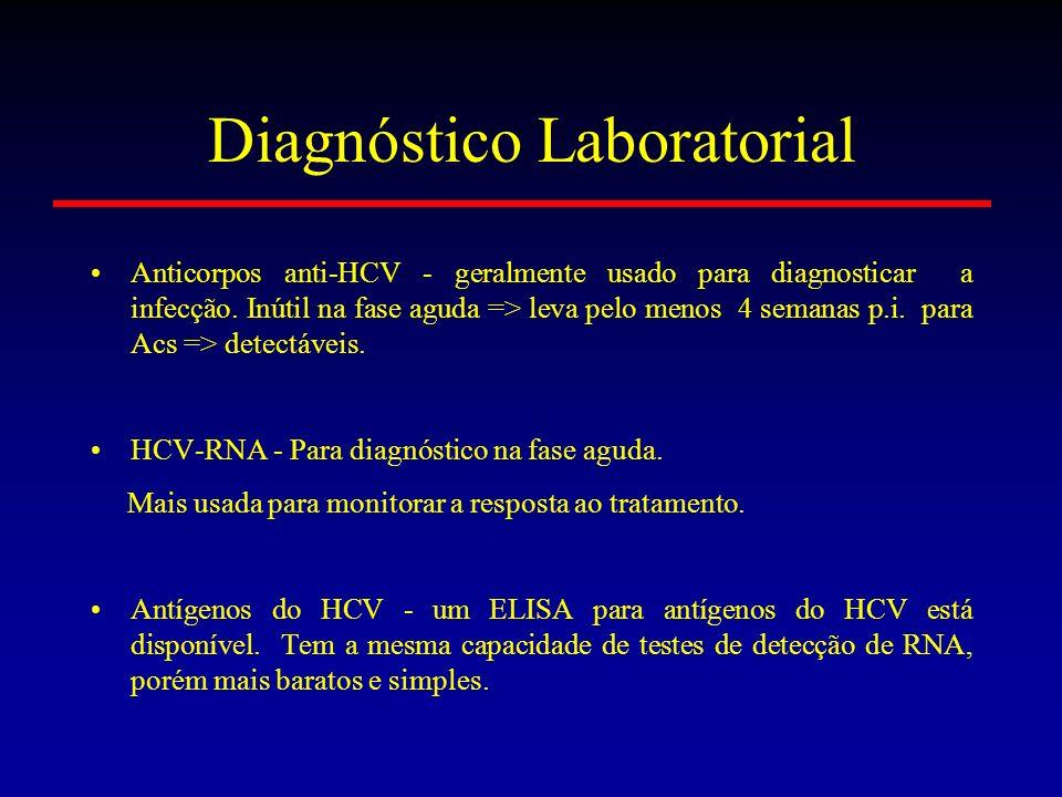 Diagnóstico Laboratorial Anticorpos anti-HCV - geralmente usado para diagnosticar a infecção. Inútil na fase aguda => leva pelo menos 4 semanas p.i. p