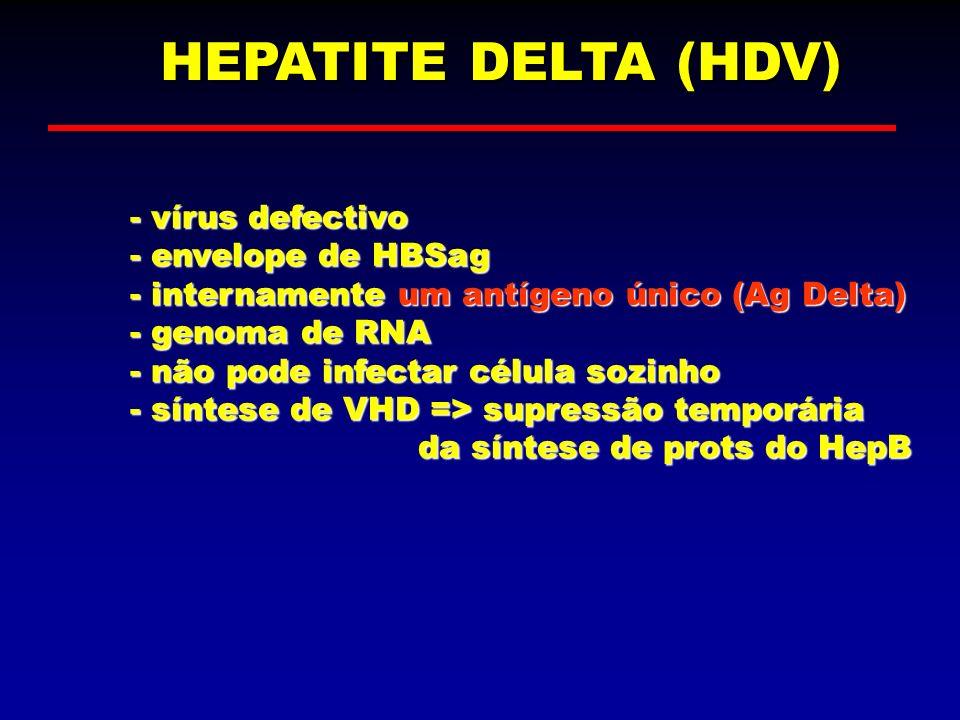 HEPATITE DELTA (HDV) - vírus defectivo - envelope de HBSag - internamente um antígeno único (Ag Delta) - genoma de RNA - não pode infectar célula sozi