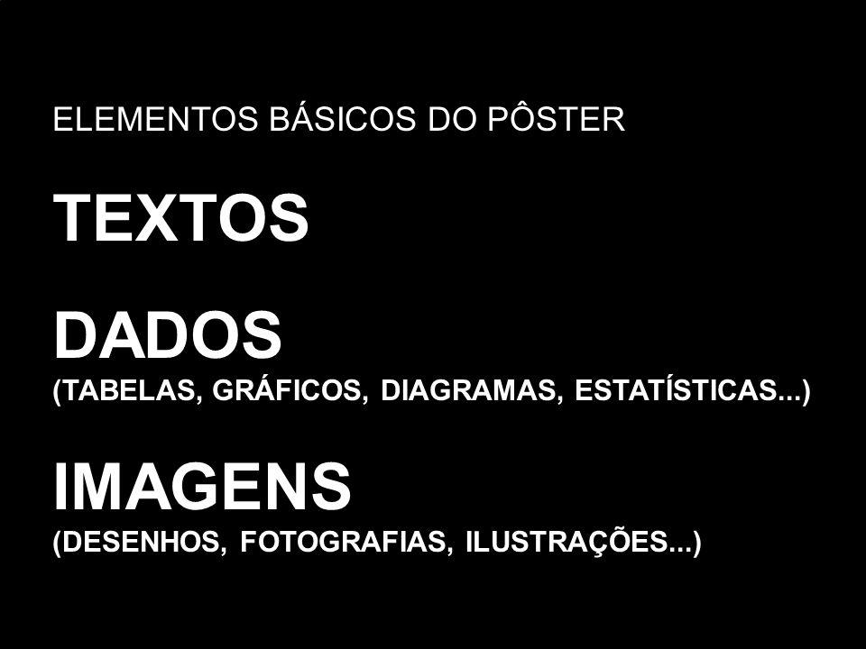 ELEMENTOS BÁSICOS DO PÔSTER TEXTOS DADOS (TABELAS, GRÁFICOS, DIAGRAMAS, ESTATÍSTICAS...) IMAGENS (DESENHOS, FOTOGRAFIAS, ILUSTRAÇÕES...)