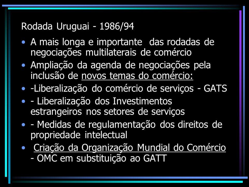 Rodada Uruguai - 1986/94 A mais longa e importante das rodadas de negociações multilaterais de comércio Ampliação da agenda de negociações pela inclus
