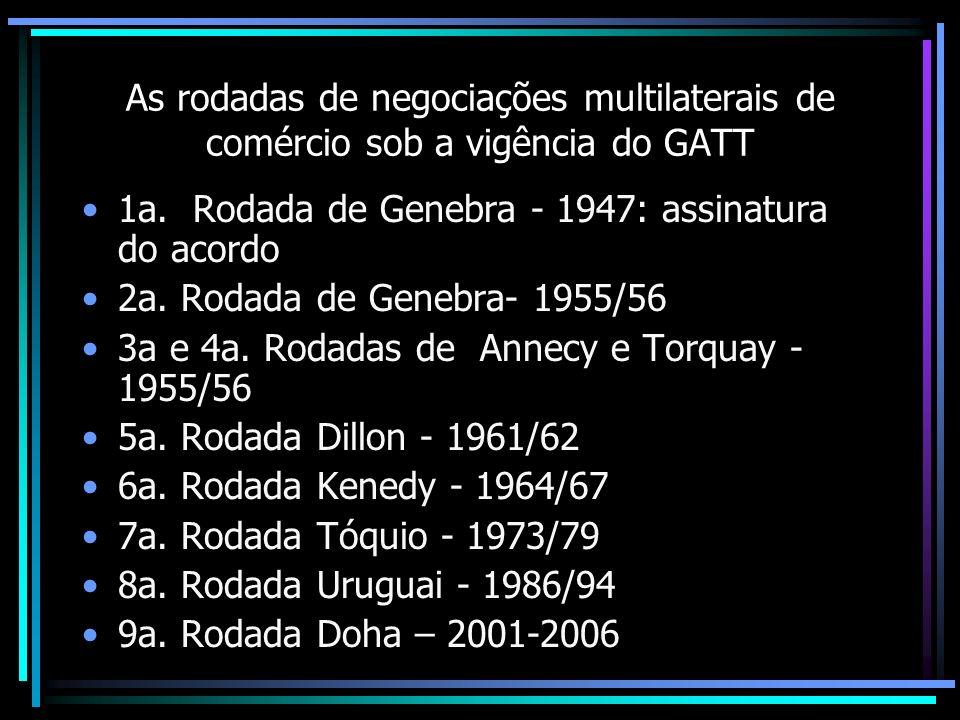 As rodadas de negociações multilaterais de comércio sob a vigência do GATT 1a. Rodada de Genebra - 1947: assinatura do acordo 2a. Rodada de Genebra- 1