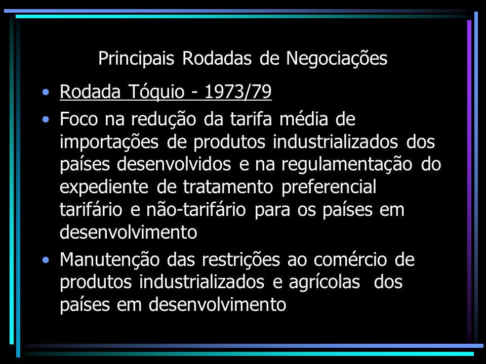 Principais Rodadas de Negociações Rodada Tóquio - 1973/79 Foco na redução da tarifa média de importações de produtos industrializados dos países desen