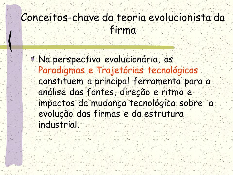 Conceitos-chave da teoria evolucionista da firma Na perspectiva evolucionária, os Paradigmas e Trajetórias tecnológicos constituem a principal ferrame