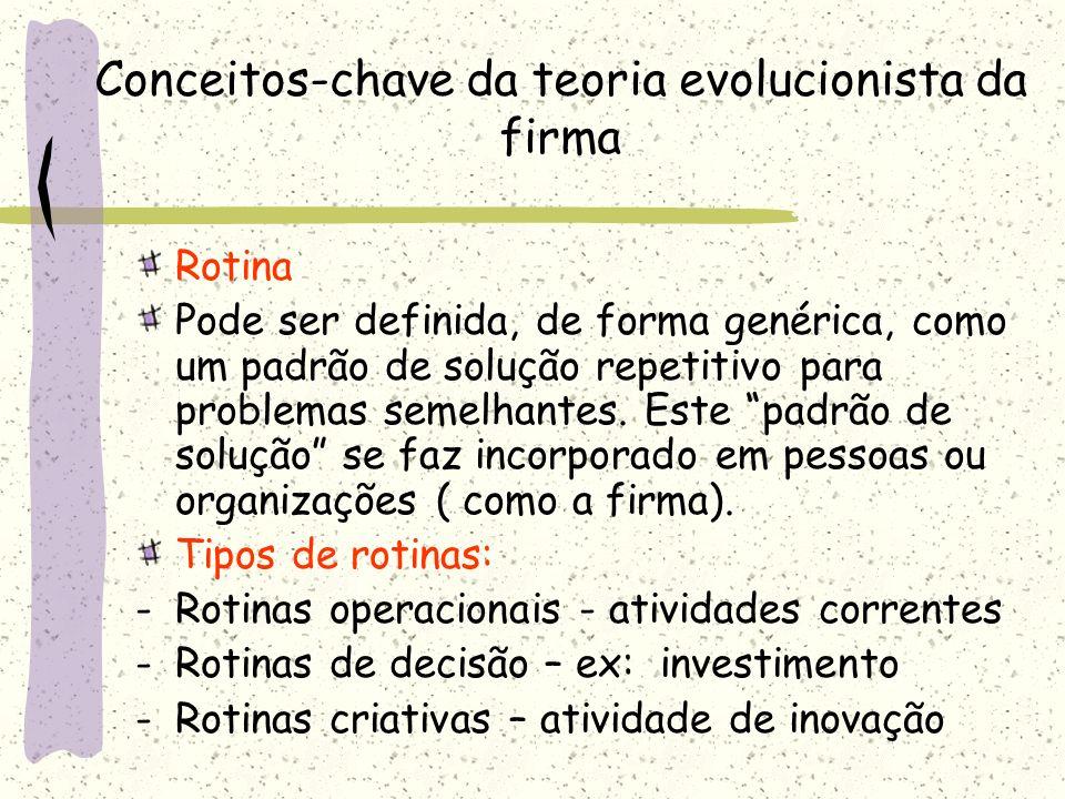 Conceitos-chave da teoria evolucionista da firma Rotina Pode ser definida, de forma genérica, como um padrão de solução repetitivo para problemas seme