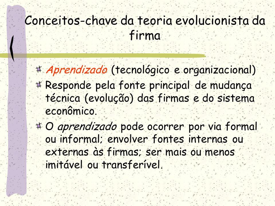Conceitos-chave da teoria evolucionista da firma Aprendizado (tecnológico e organizacional) Responde pela fonte principal de mudança técnica (evolução