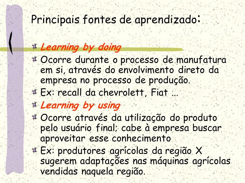 Principais fontes de aprendizado : Learning by doing Ocorre durante o processo de manufatura em si, através do envolvimento direto da empresa no proce