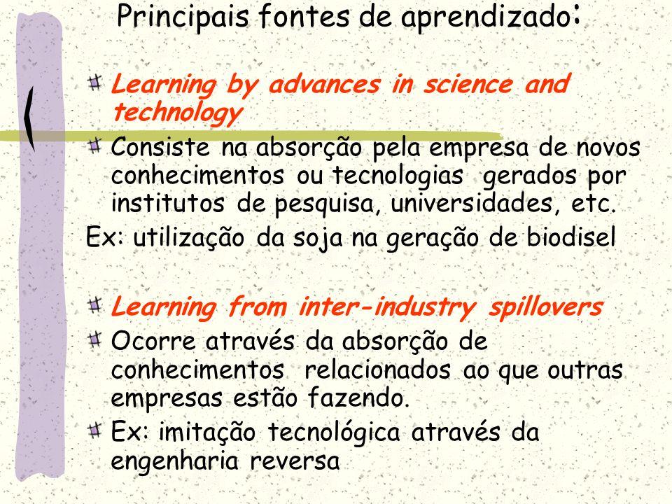 Principais fontes de aprendizado : Learning by advances in science and technology Consiste na absorção pela empresa de novos conhecimentos ou tecnolog