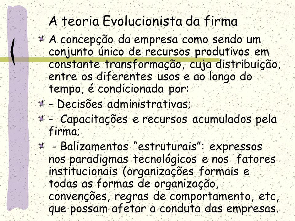 A teoria Evolucionista da firma A concepção da empresa como sendo um conjunto único de recursos produtivos em constante transformação, cuja distribuiç