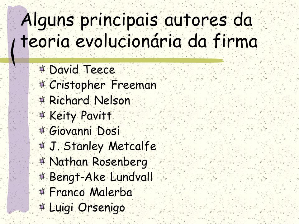 Alguns principais autores da teoria evolucionária da firma David Teece Cristopher Freeman Richard Nelson Keity Pavitt Giovanni Dosi J. Stanley Metcalf