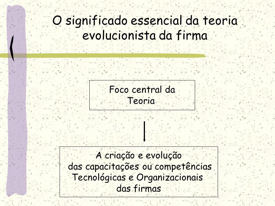 O significado essencial da teoria evolucionista da firma Foco central da Teoria A criação e evolução das capacitações ou competências Tecnológicas e O