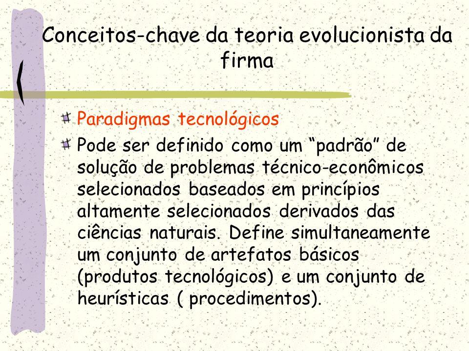 Conceitos-chave da teoria evolucionista da firma Paradigmas tecnológicos Pode ser definido como um padrão de solução de problemas técnico-econômicos s
