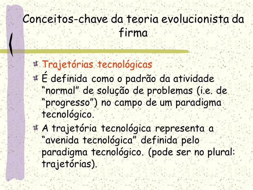 Conceitos-chave da teoria evolucionista da firma Trajetórias tecnológicas É definida como o padrão da atividade normal de solução de problemas (i.e. d
