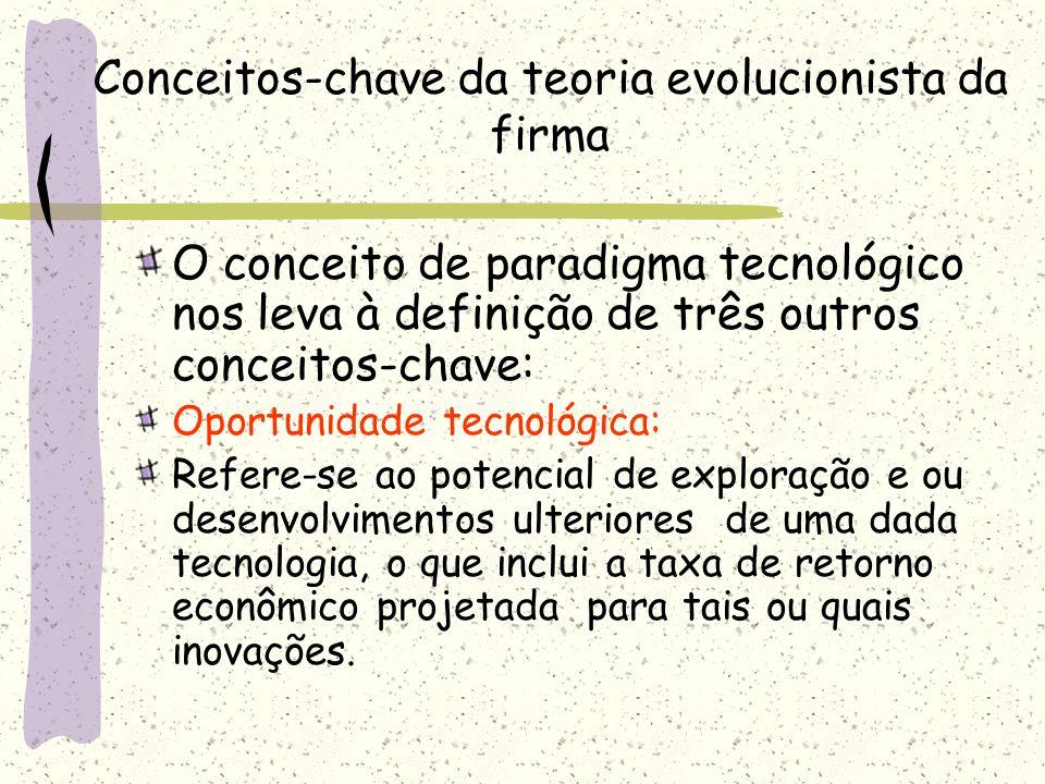 Conceitos-chave da teoria evolucionista da firma O conceito de paradigma tecnológico nos leva à definição de três outros conceitos-chave: Oportunidade