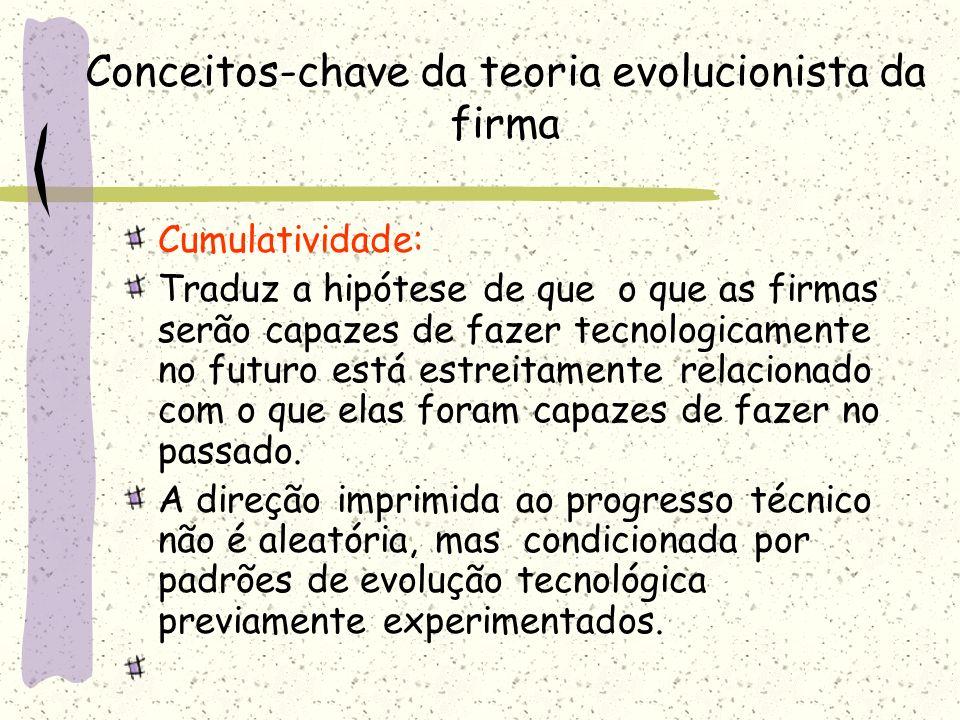 Conceitos-chave da teoria evolucionista da firma Cumulatividade: Traduz a hipótese de que o que as firmas serão capazes de fazer tecnologicamente no f