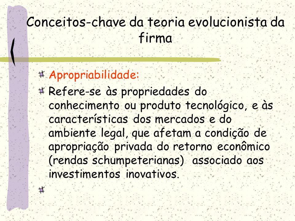 Conceitos-chave da teoria evolucionista da firma Apropriabilidade: Refere-se às propriedades do conhecimento ou produto tecnológico, e às característi