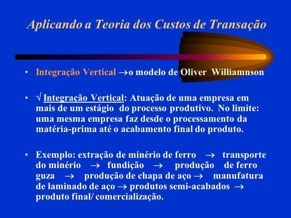 Aplicando a Teoria dos Custos de Transação Integração Vertical o modelo de Oliver Williamnson Integração Vertical: Atuação de uma empresa em mais de um estágio do processo produtivo.