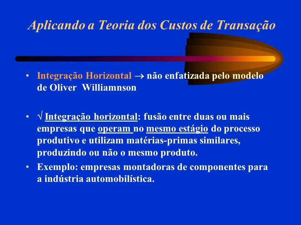 Aplicando a Teoria dos Custos de Transação Integração Horizontal não enfatizada pelo modelo de Oliver Williamnson Integração horizontal: fusão entre duas ou mais empresas que operam no mesmo estágio do processo produtivo e utilizam matérias-primas similares, produzindo ou não o mesmo produto.