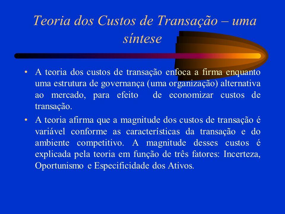 Teoria dos Custos de Transação – uma síntese A teoria dos custos de transação enfoca a firma enquanto uma estrutura de governança (uma organização) alternativa ao mercado, para efeito de economizar custos de transação.