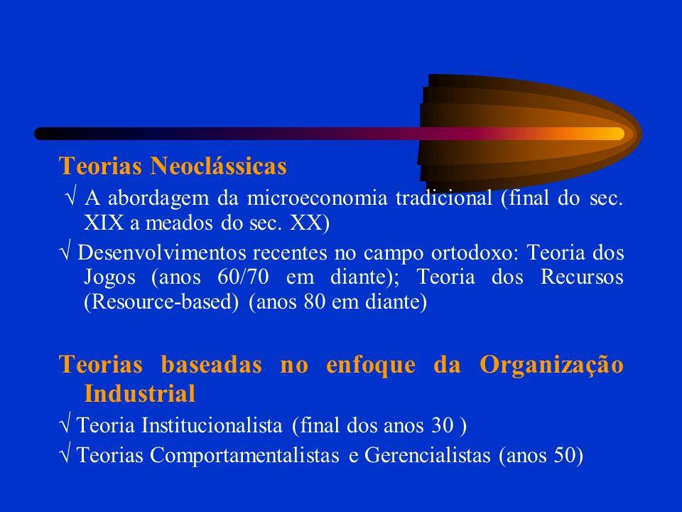 Teorias Neoclássicas A abordagem da microeconomia tradicional (final do sec.