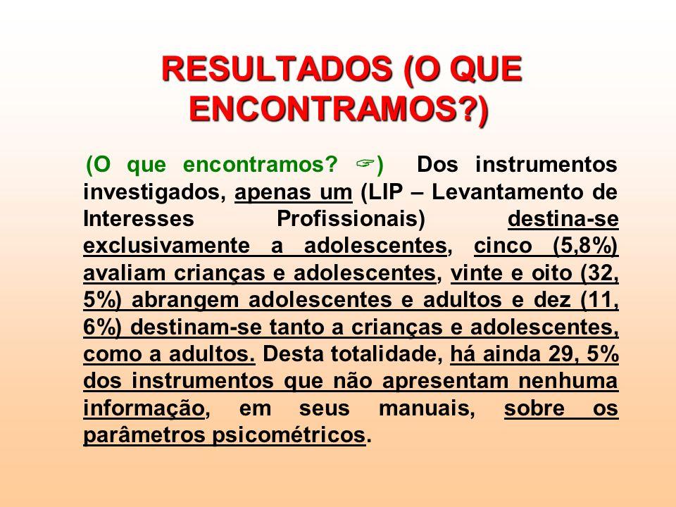 MÉTODOS (COMO?) (O quê? ) Para averiguar a situação da avaliação psicológica de adolescentes no Brasil, a presente pesquisa (Como? ) realizou um levan