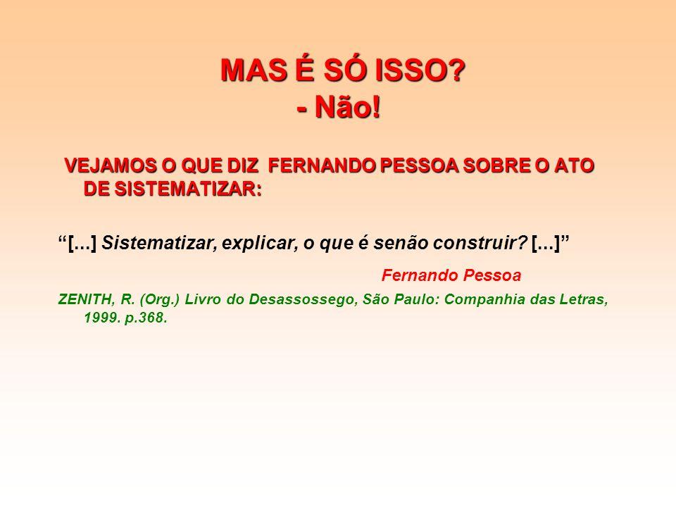 O QUE É RESUMIR? Segundo o Dicionário Eletrônico Houaiss da Língua Portuguesa, v.1.0, o verbo resumir, entre outras acepções, significa condensar em p