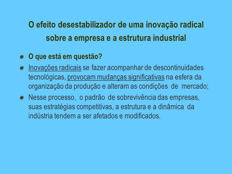 O efeito desestabilizador de uma inovação radical sobre a empresa e a estrutura industrial O que está em questão? Inovações radicais se fazer acompanh
