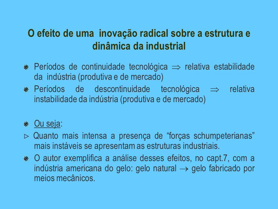 O efeito de uma inovação radical sobre a estrutura e dinâmica da industrial Períodos de continuidade tecnológica relativa estabilidade da indústria (p