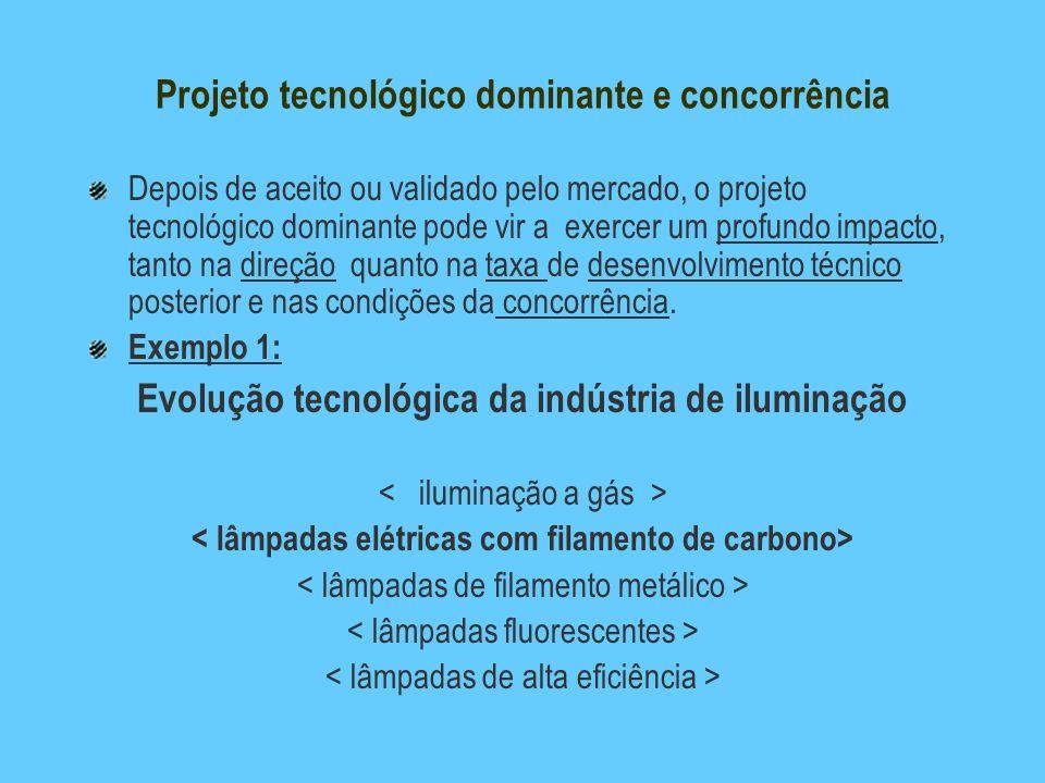 Projeto tecnológico dominante e concorrência Depois de aceito ou validado pelo mercado, o projeto tecnológico dominante pode vir a exercer um profundo