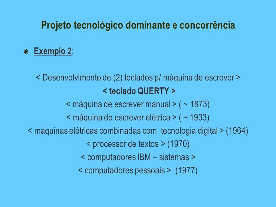 Projeto tecnológico dominante e concorrência Exemplo 2 : ( ~ 1873) ( ~ 1933) (1964) (1970) (1977)